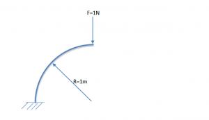 تحلیل تیر دو بعدی در آباکوس